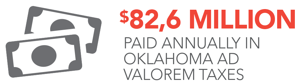 82,6 Million Paid Annually in Taxes by OG&E